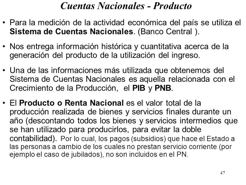 Cuentas Nacionales - Producto