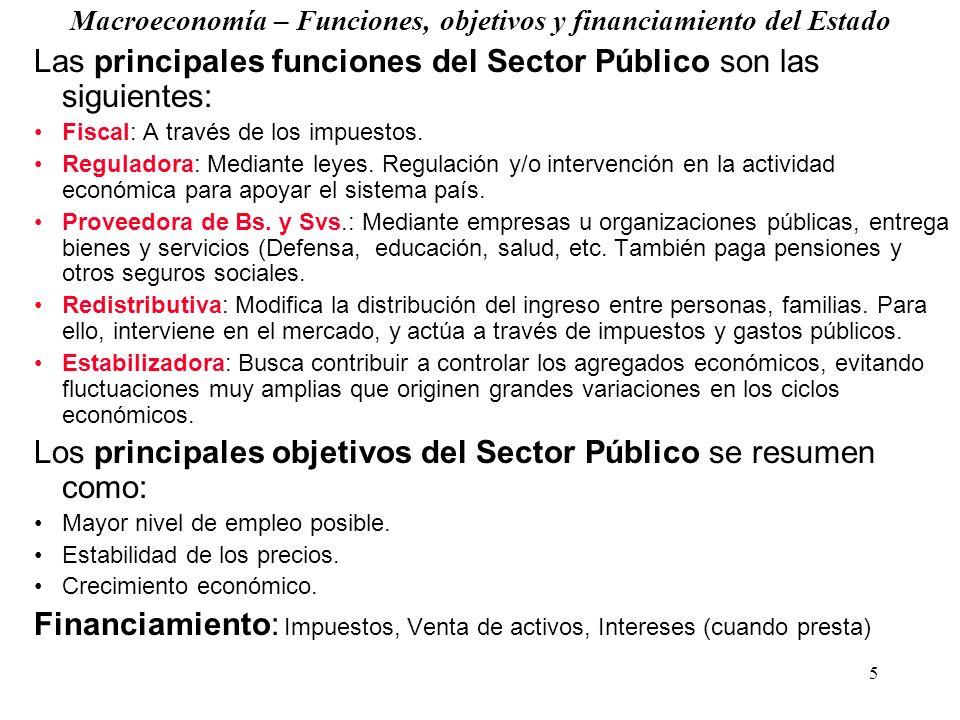 Macroeconomía – Funciones, objetivos y financiamiento del Estado