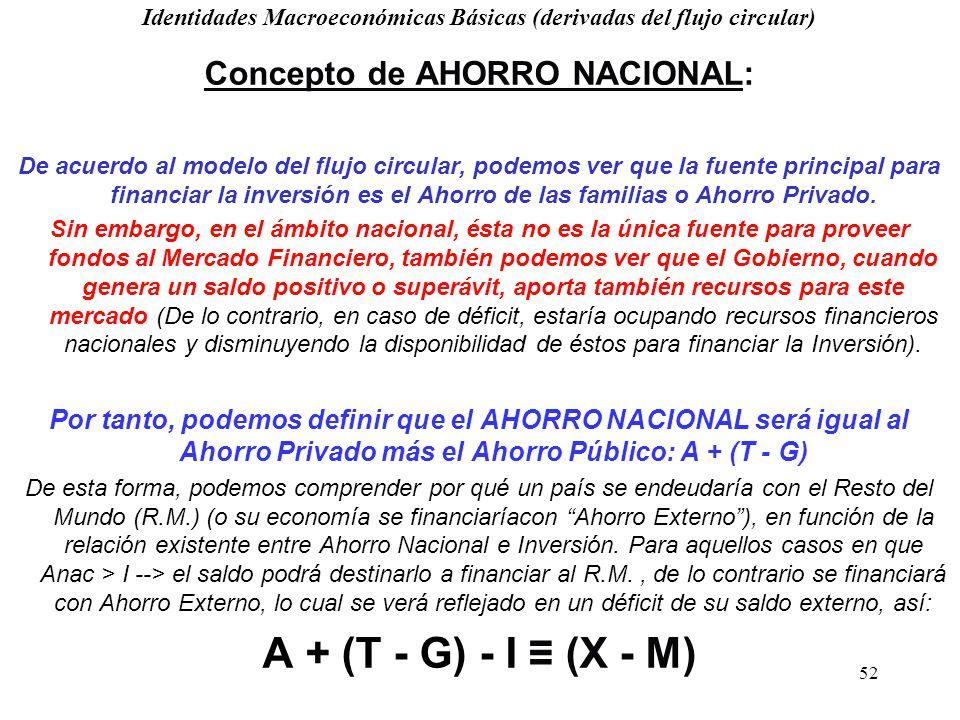 Identidades Macroeconómicas Básicas (derivadas del flujo circular)
