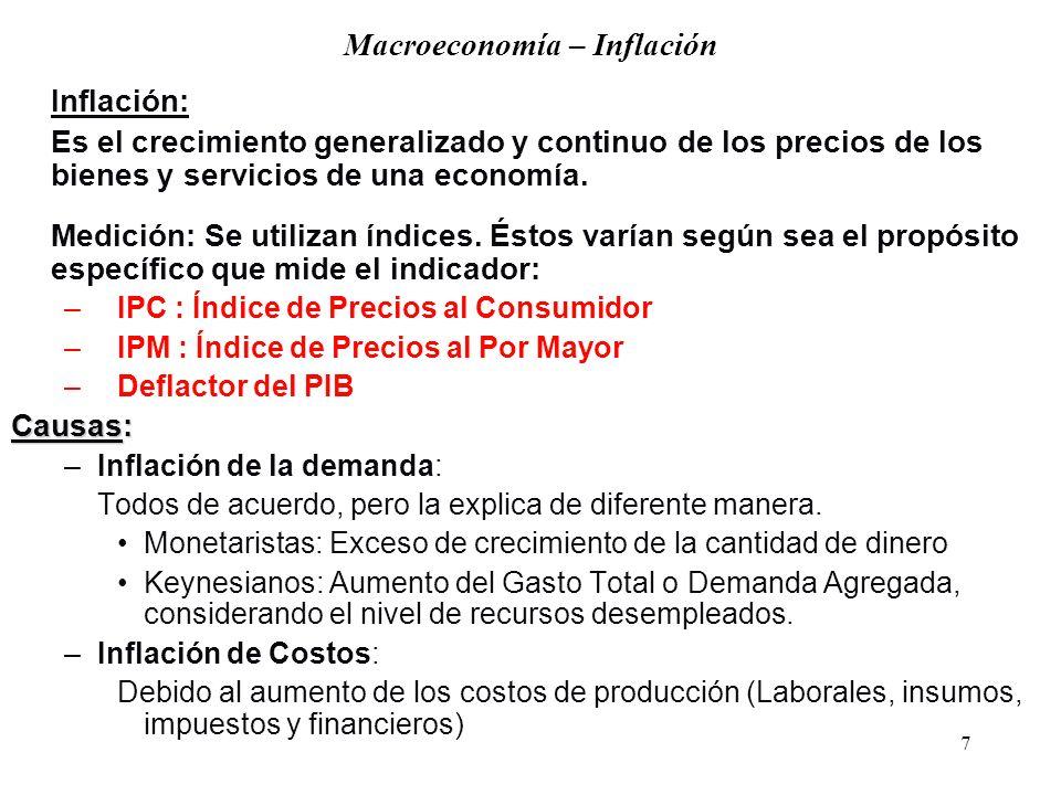 Macroeconomía – Inflación