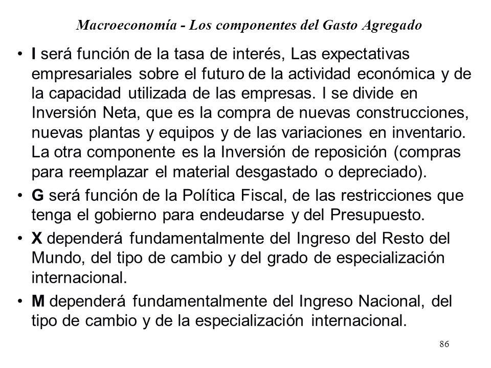 Macroeconomía - Los componentes del Gasto Agregado