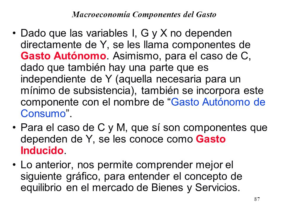 Macroeconomía Componentes del Gasto