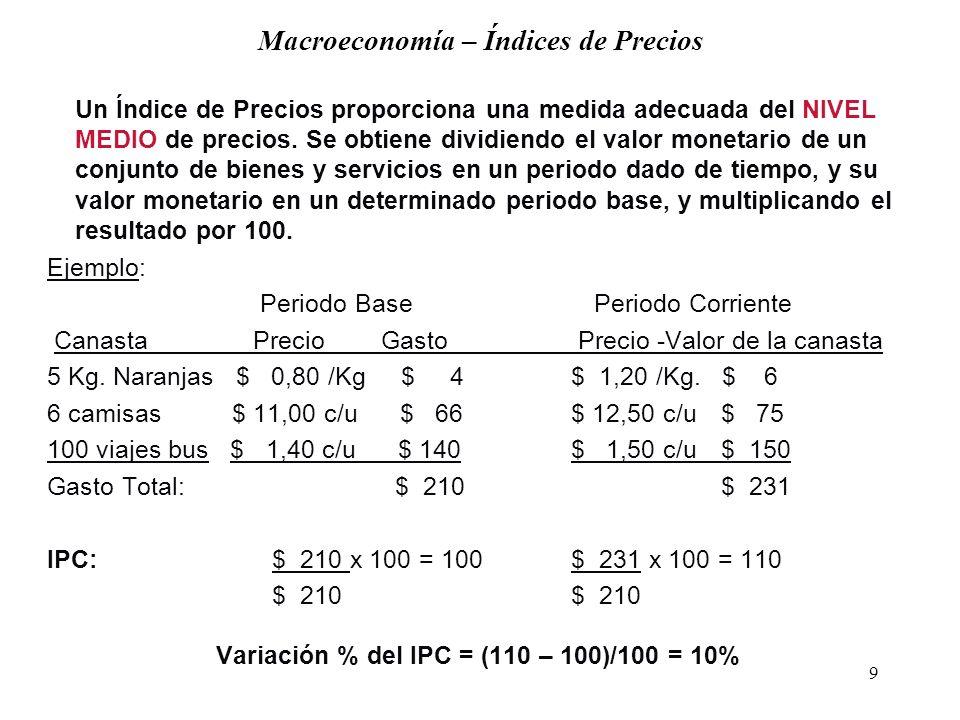 Macroeconomía – Índices de Precios