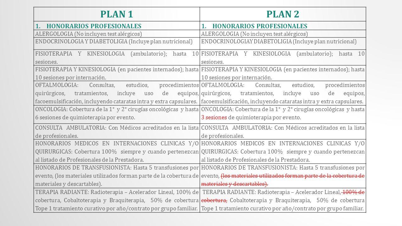 PLAN 1 PLAN 2 HONORARIOS PROFESIONALES