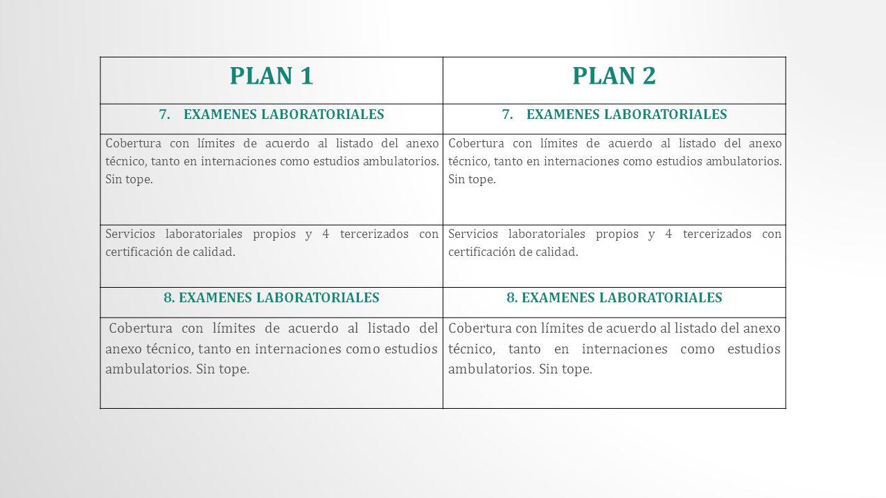 EXAMENES LABORATORIALES 8. EXAMENES LABORATORIALES