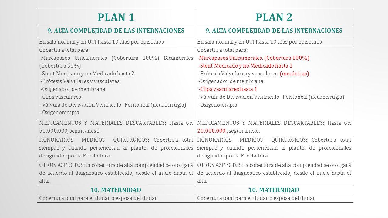 9. ALTA COMPLEJIDAD DE LAS INTERNACIONES