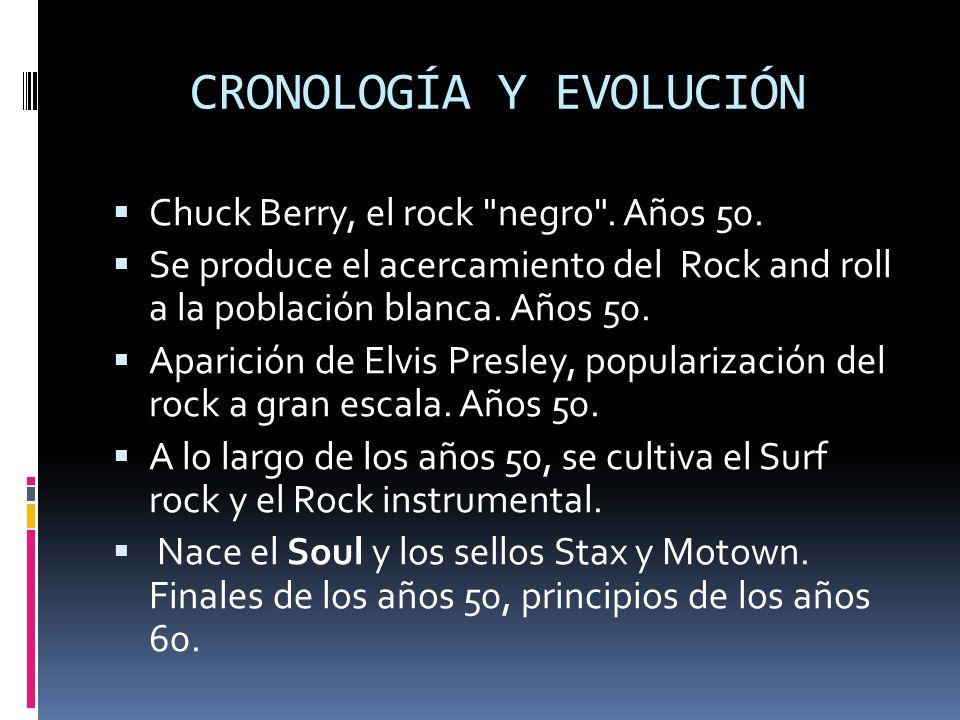 CRONOLOGÍA Y EVOLUCIÓN