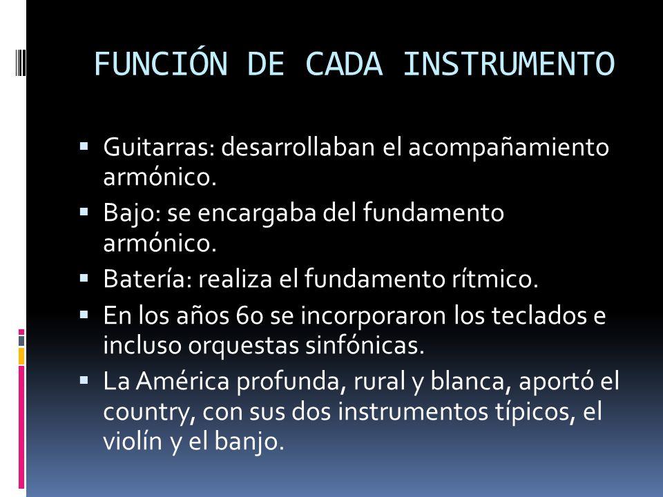 FUNCIÓN DE CADA INSTRUMENTO