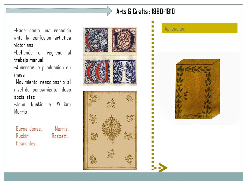 Arts & Crafts : 1880-1910 Aplicación: