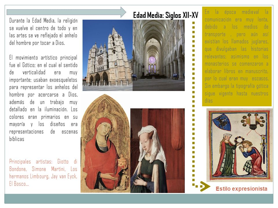 Edad Media: Siglos XII-XV