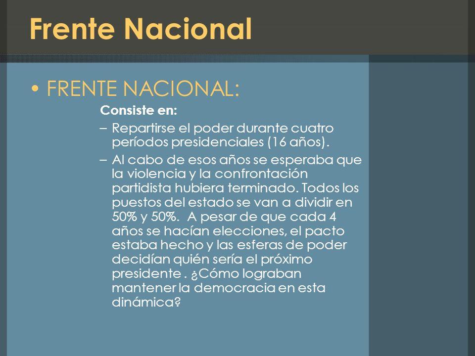 Frente Nacional FRENTE NACIONAL: Consiste en:
