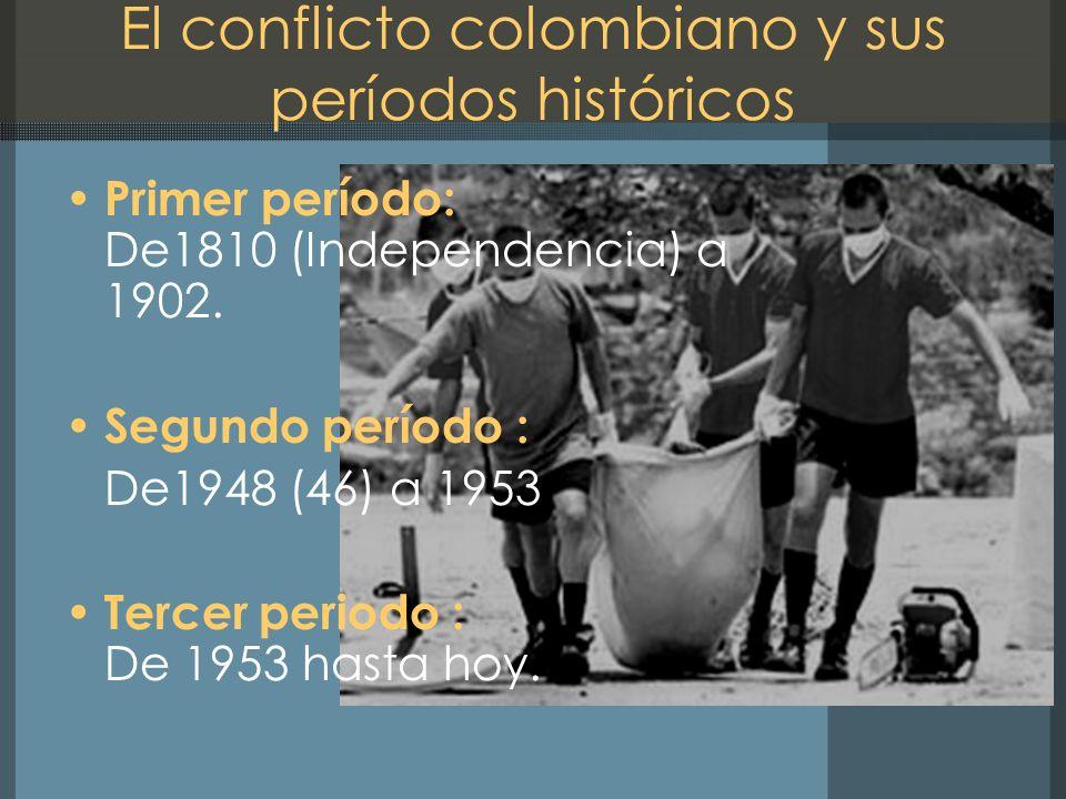 El conflicto colombiano y sus períodos históricos