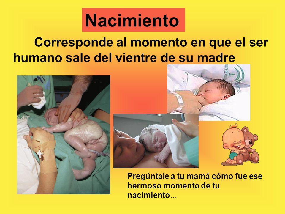 Nacimiento Corresponde al momento en que el ser humano sale del vientre de su madre.