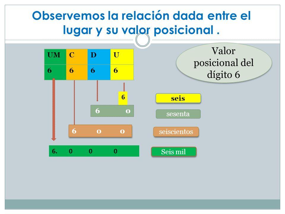 Observemos la relación dada entre el lugar y su valor posicional .