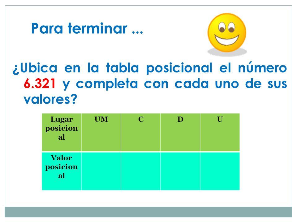 Para terminar ... ¿Ubica en la tabla posicional el número 6.321 y completa con cada uno de sus valores