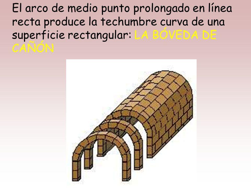El arco de medio punto prolongado en línea recta produce la techumbre curva de una superficie rectangular: LA BÓVEDA DE CAÑÓN
