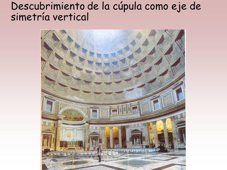 Descubrimiento de la cúpula como eje de simetría vertical