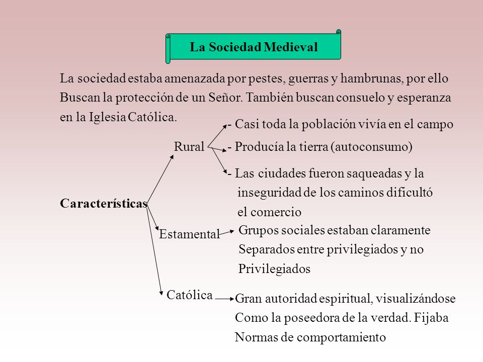 La Sociedad Medieval La sociedad estaba amenazada por pestes, guerras y hambrunas, por ello.