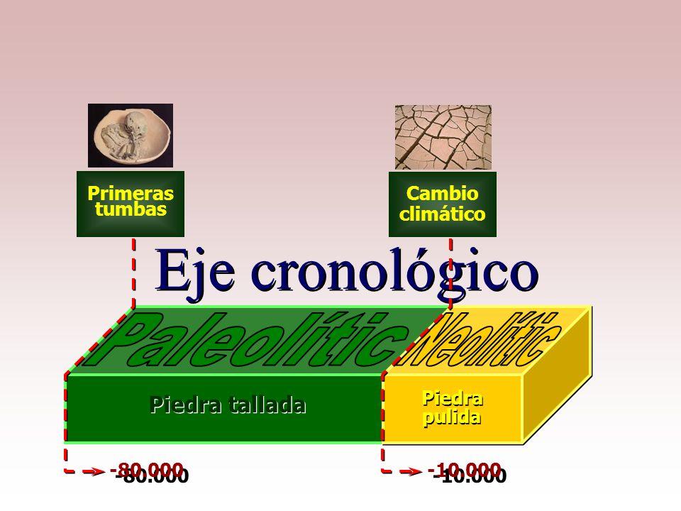 Eje cronológico Paleolític Neolític Piedra tallada Primeras tumbas