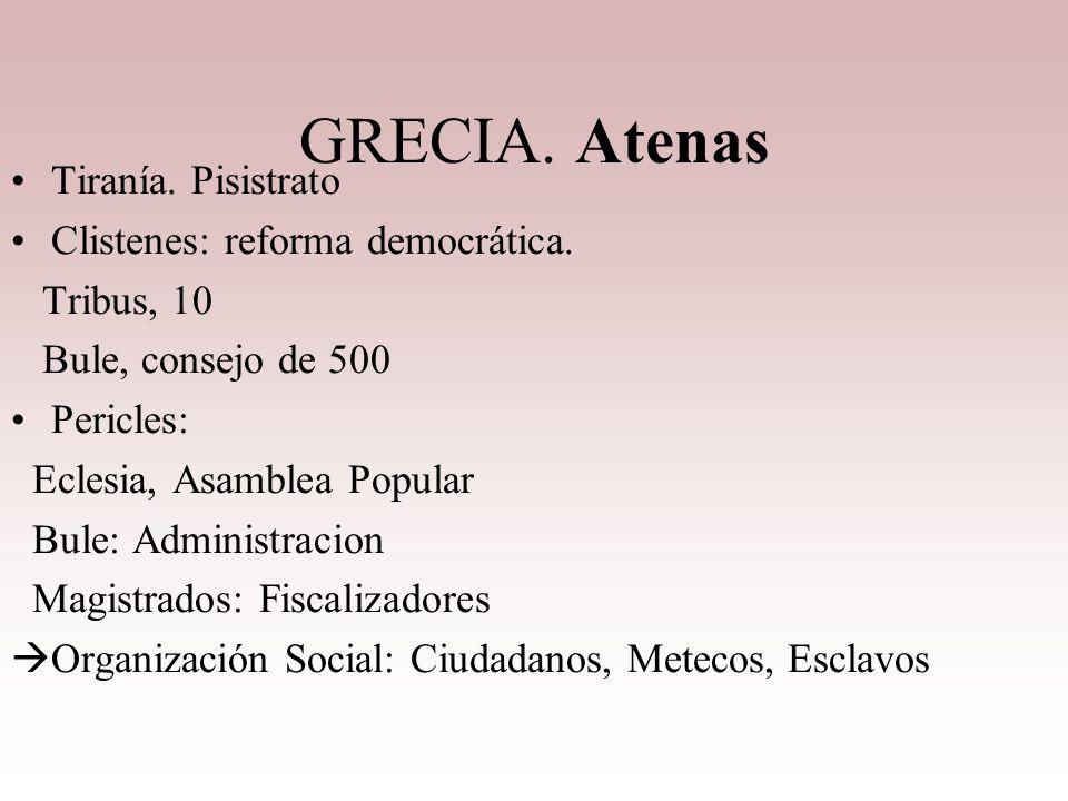 GRECIA. Atenas Tiranía. Pisistrato Clistenes: reforma democrática.