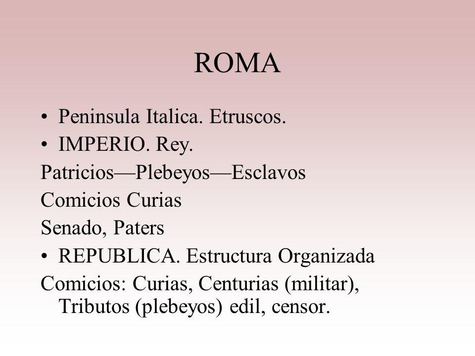 ROMA Peninsula Italica. Etruscos. IMPERIO. Rey.