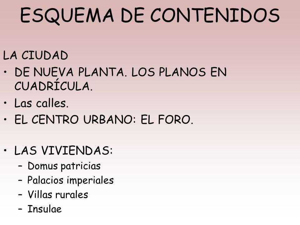 ESQUEMA DE CONTENIDOS LA CIUDAD