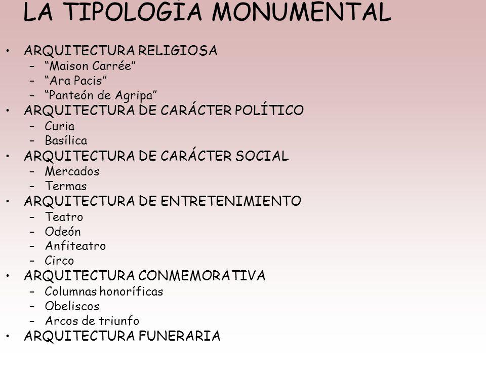 LA TIPOLOGÍA MONUMENTAL