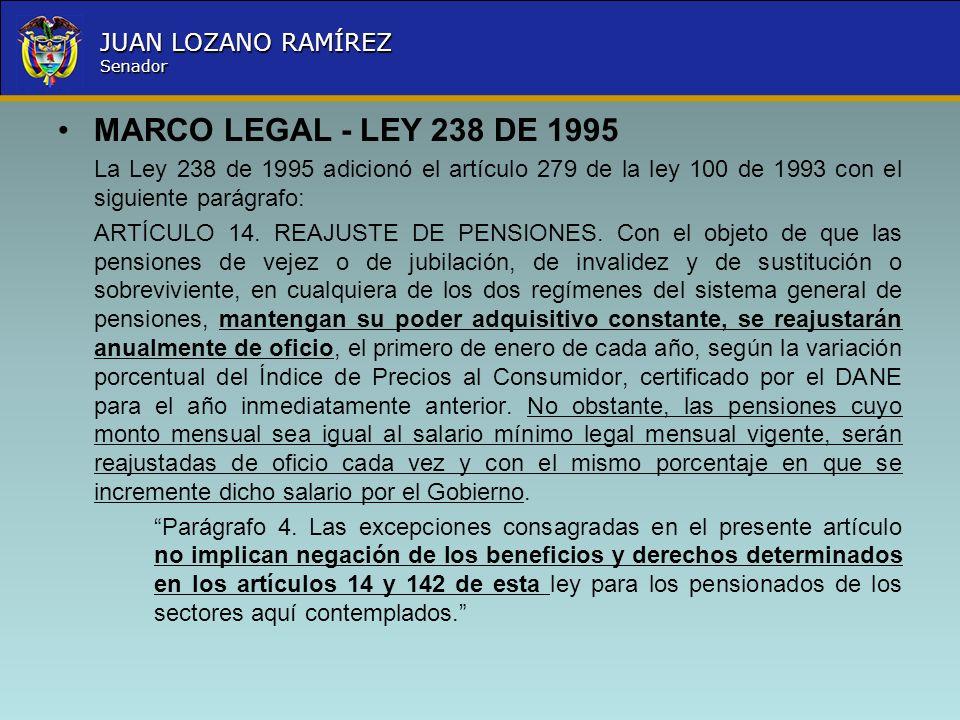 MARCO LEGAL - LEY 238 DE 1995 La Ley 238 de 1995 adicionó el artículo 279 de la ley 100 de 1993 con el siguiente parágrafo: