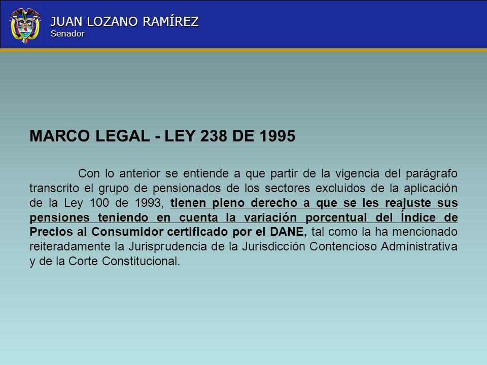 MARCO LEGAL - LEY 238 DE 1995