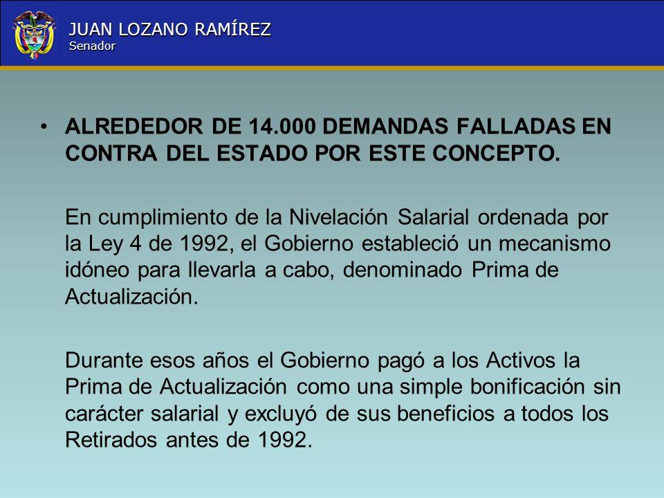 ALREDEDOR DE 14.000 DEMANDAS FALLADAS EN CONTRA DEL ESTADO POR ESTE CONCEPTO.