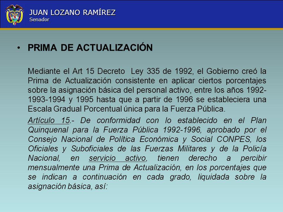 PRIMA DE ACTUALIZACIÓN
