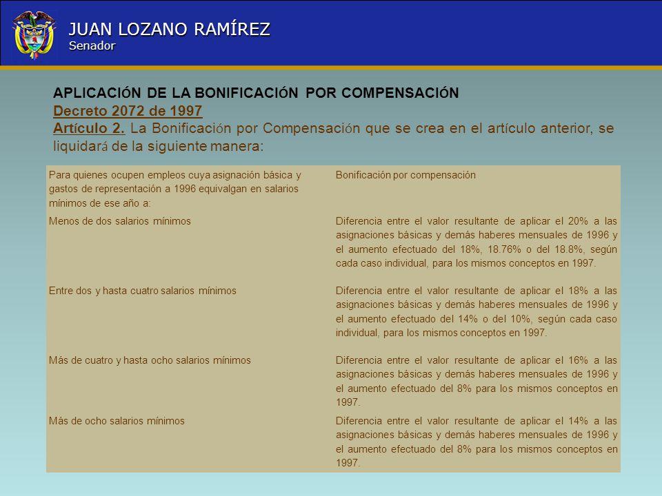 APLICACIÓN DE LA BONIFICACIÓN POR COMPENSACIÓN Decreto 2072 de 1997