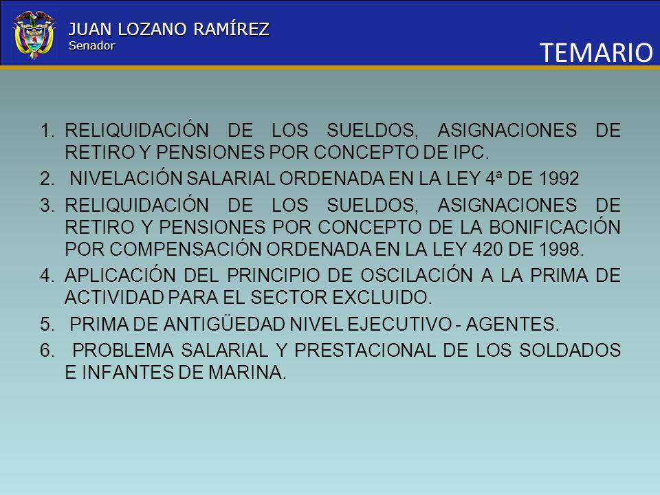 TEMARIO RELIQUIDACIÓN DE LOS SUELDOS, ASIGNACIONES DE RETIRO Y PENSIONES POR CONCEPTO DE IPC. NIVELACIÓN SALARIAL ORDENADA EN LA LEY 4ª DE 1992.
