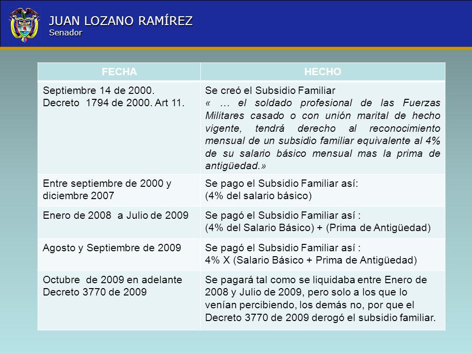 FECHA HECHO. Septiembre 14 de 2000. Decreto 1794 de 2000. Art 11. Se creó el Subsidio Familiar.