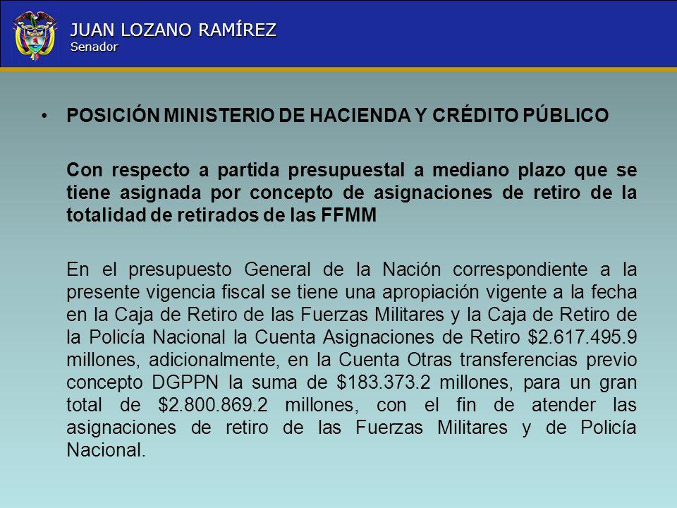POSICIÓN MINISTERIO DE HACIENDA Y CRÉDITO PÚBLICO