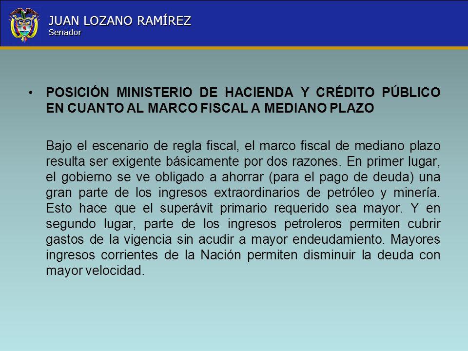 POSICIÓN MINISTERIO DE HACIENDA Y CRÉDITO PÚBLICO EN CUANTO AL MARCO FISCAL A MEDIANO PLAZO