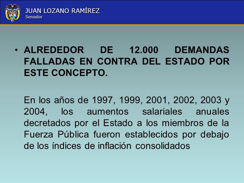 ALREDEDOR DE 12.000 DEMANDAS FALLADAS EN CONTRA DEL ESTADO POR ESTE CONCEPTO.