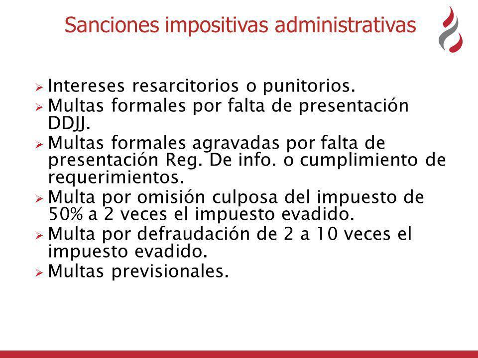 Sanciones impositivas administrativas