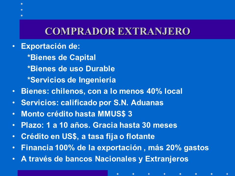 COMPRADOR EXTRANJERO Exportación de: *Bienes de Capital