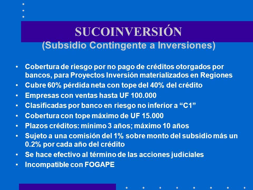 SUCOINVERSIÓN (Subsidio Contingente a Inversiones)