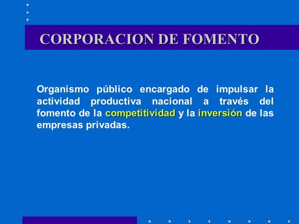 CORPORACION DE FOMENTO