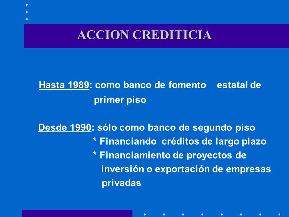 Hasta 1989: como banco de fomento estatal de
