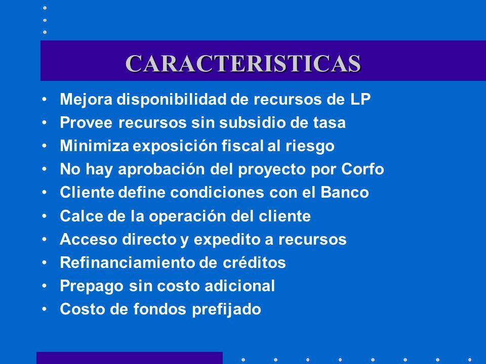 CARACTERISTICAS Mejora disponibilidad de recursos de LP