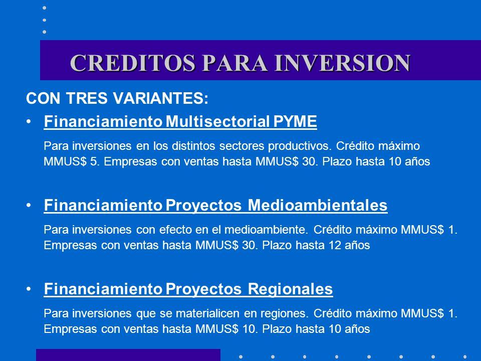 CREDITOS PARA INVERSION