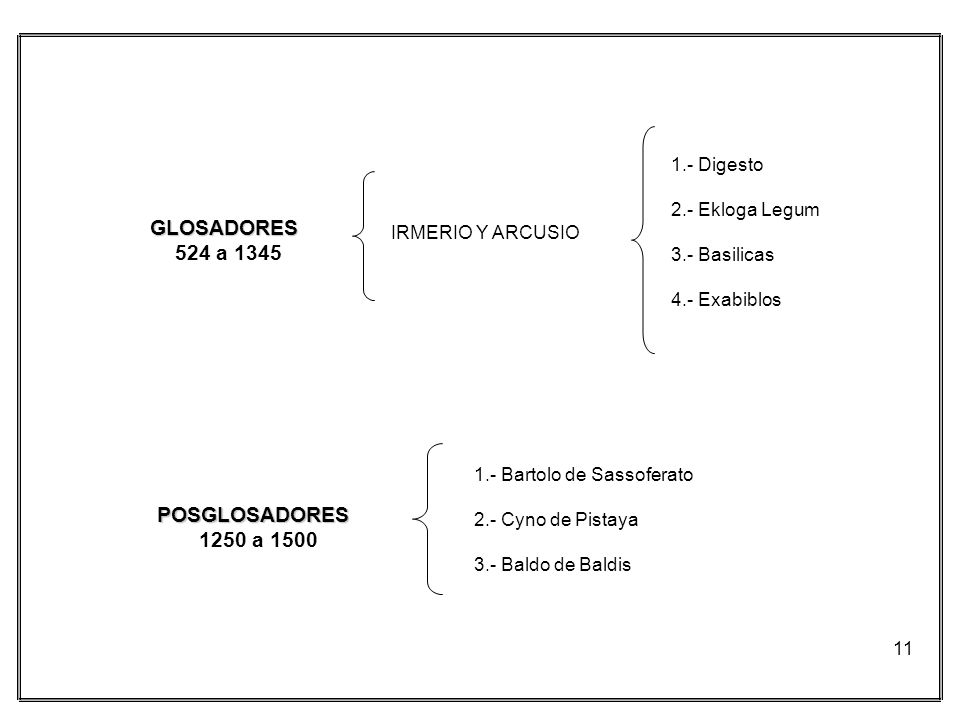 GLOSADORES 524 a 1345 POSGLOSADORES 1250 a 1500