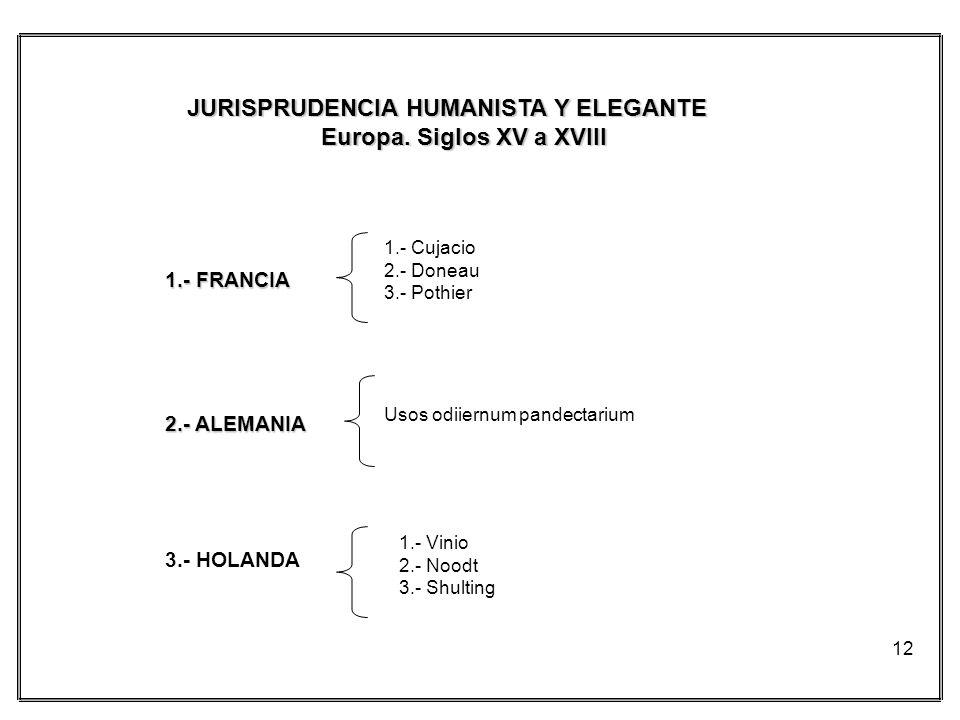 Europa. Siglos XV a XVIII