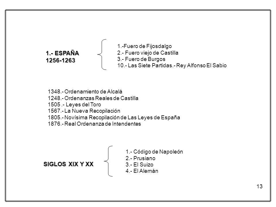 1.- ESPAÑA 1256-1263 SIGLOS XIX Y XX 1.-Fuero de Fijosdalgo