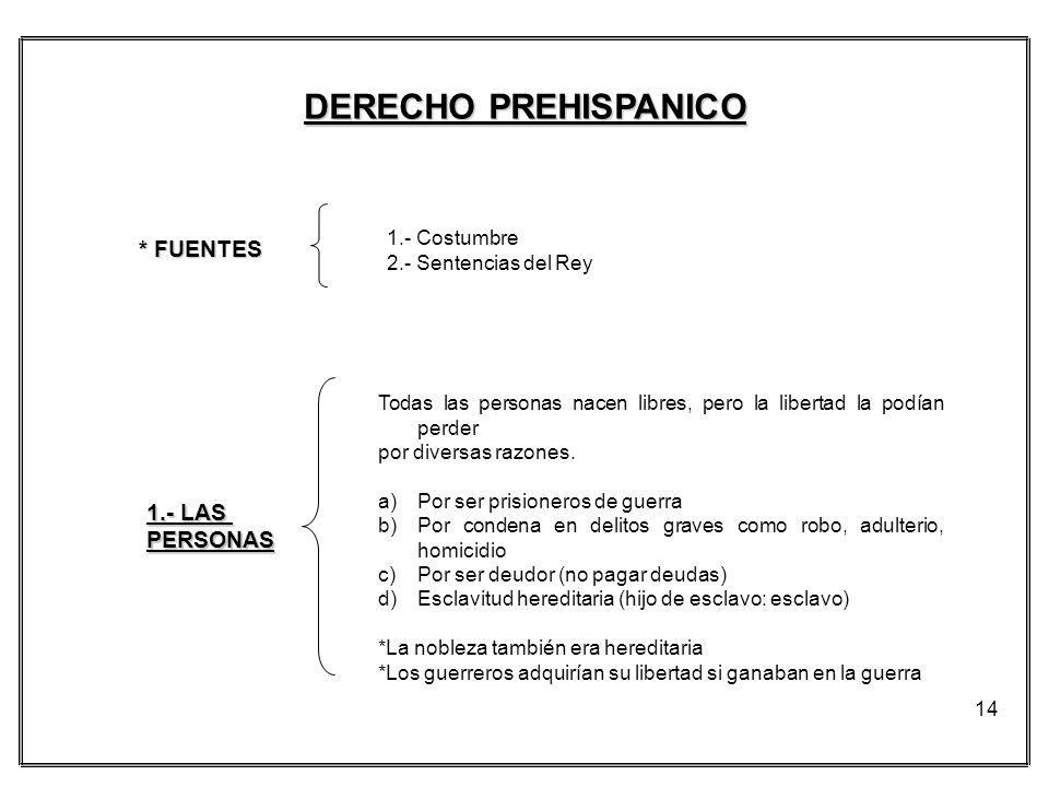 DERECHO PREHISPANICO * FUENTES 1.- LAS PERSONAS 1.- Costumbre