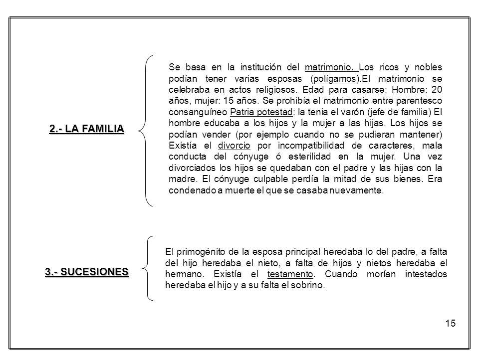 2.- LA FAMILIA 3.- SUCESIONES