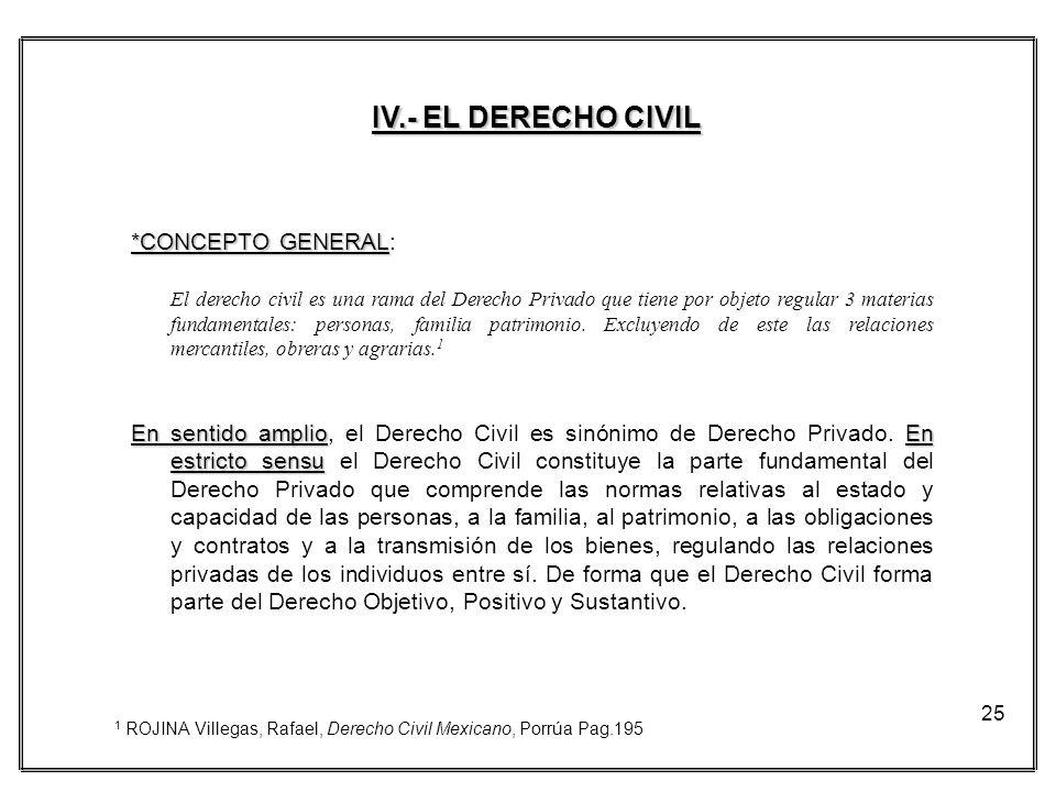 IV.- EL DERECHO CIVIL *CONCEPTO GENERAL: